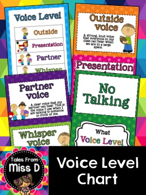 picture regarding Voice Level Chart Printable referred to as WALT WILF TIB Posters Train Inside of A Box