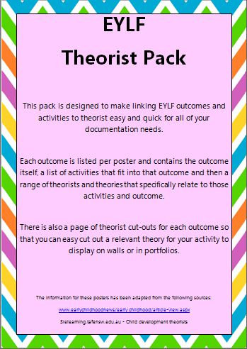 unit 1 assignment 1 theorists Answer to assignment 1 — reflective essay the purpose of this assignment is to  connect  the purpose of this assignment is to connect theory to practice   outcomes and professional competencies listed in the unit 1 assignment rubric.