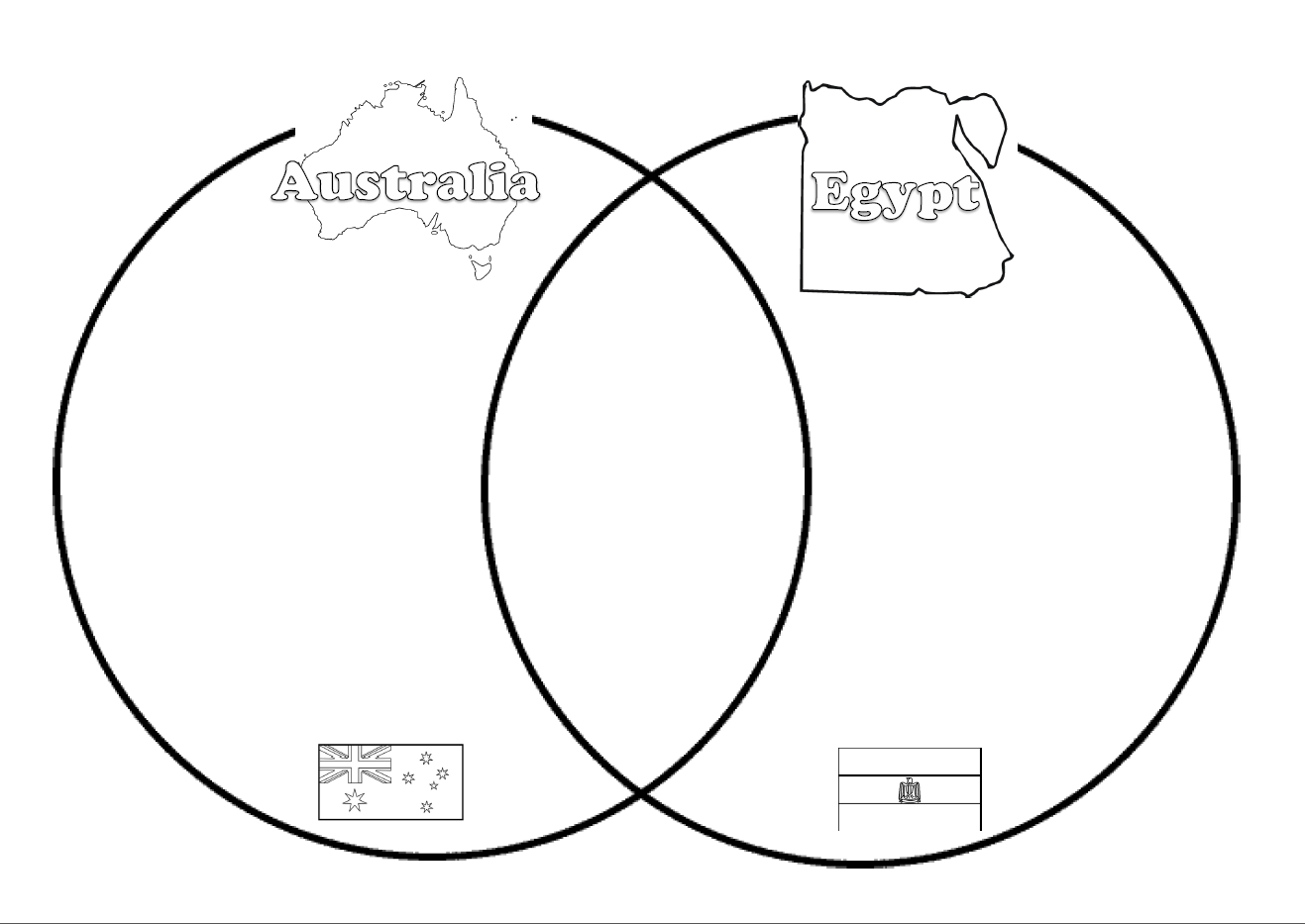 compare and contrast australia with africa and south america
