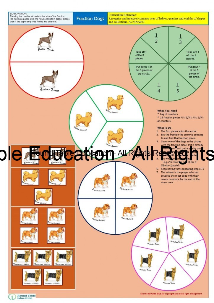 Fraction Dogs 1 Circle