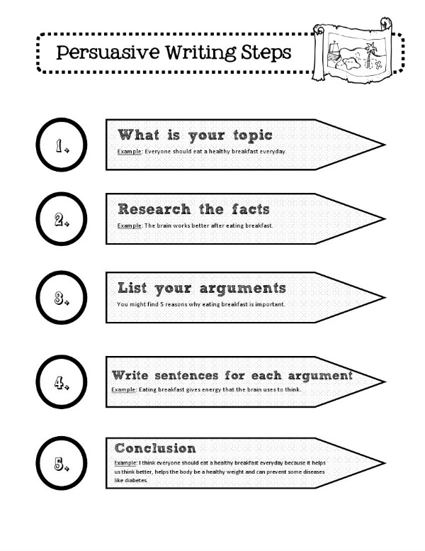 Step by step essay writing guide